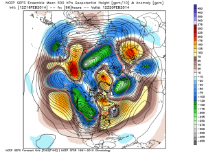GFS 500mb heights 2-16-14